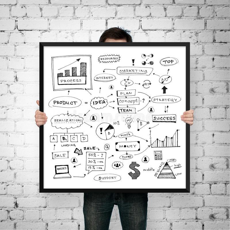 Как сделать бизнес-план для интернет-магазина