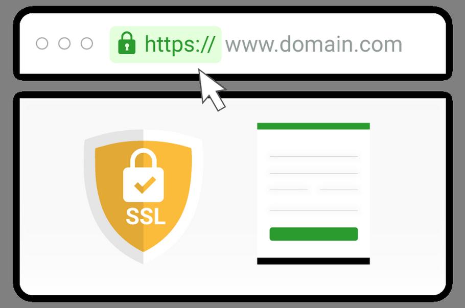 Перевод сайта на HTTPS: что это такое и в чем преимущества?