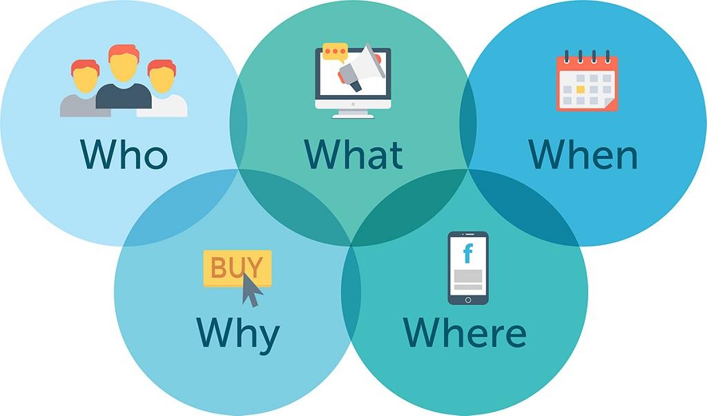 Понимание целевой аудитории как ключ к увеличению продаж с сайта