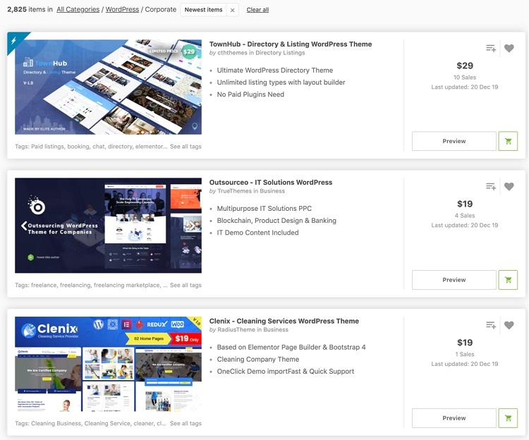 Как создать и раскрутить свой бренд в Интернете: пошаговый алгоритм