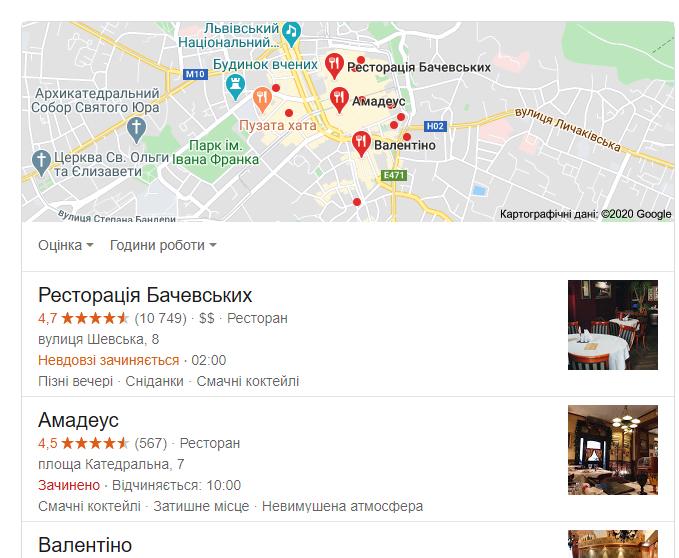 prodvizhenie-restoranov-i-kafe-v-internete-6-sovetov-dlya-uspeshnoj-raskrutki