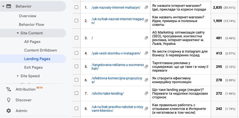 kak-uznat-otkuda-lyudi-prihodyat-na-sajt-i-kakaya-reklama-prinosit-prodazhi